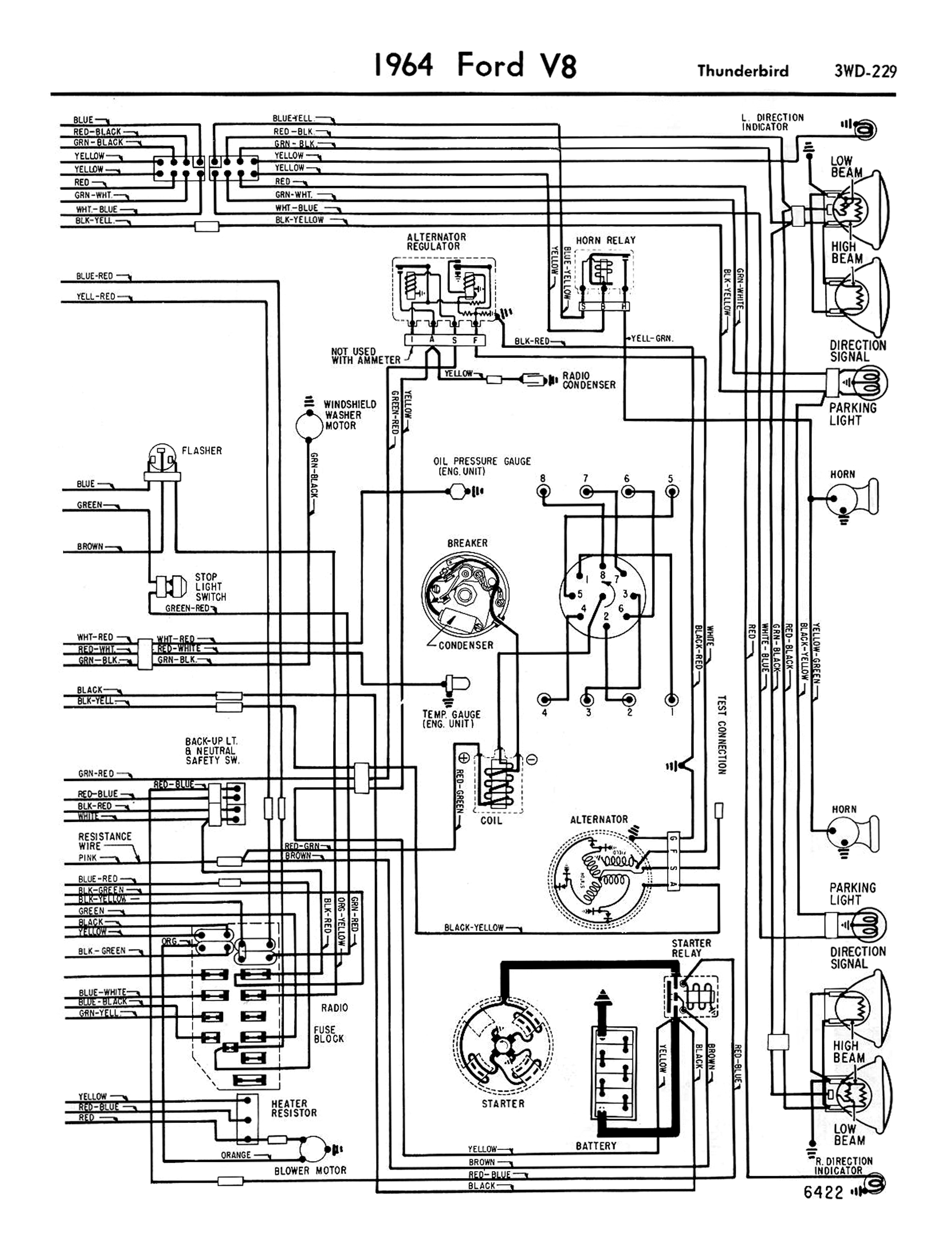 64TbirdWiringDiagramRight 1958 68 ford electrical schematics 1965 ford thunderbird wiring diagram at crackthecode.co