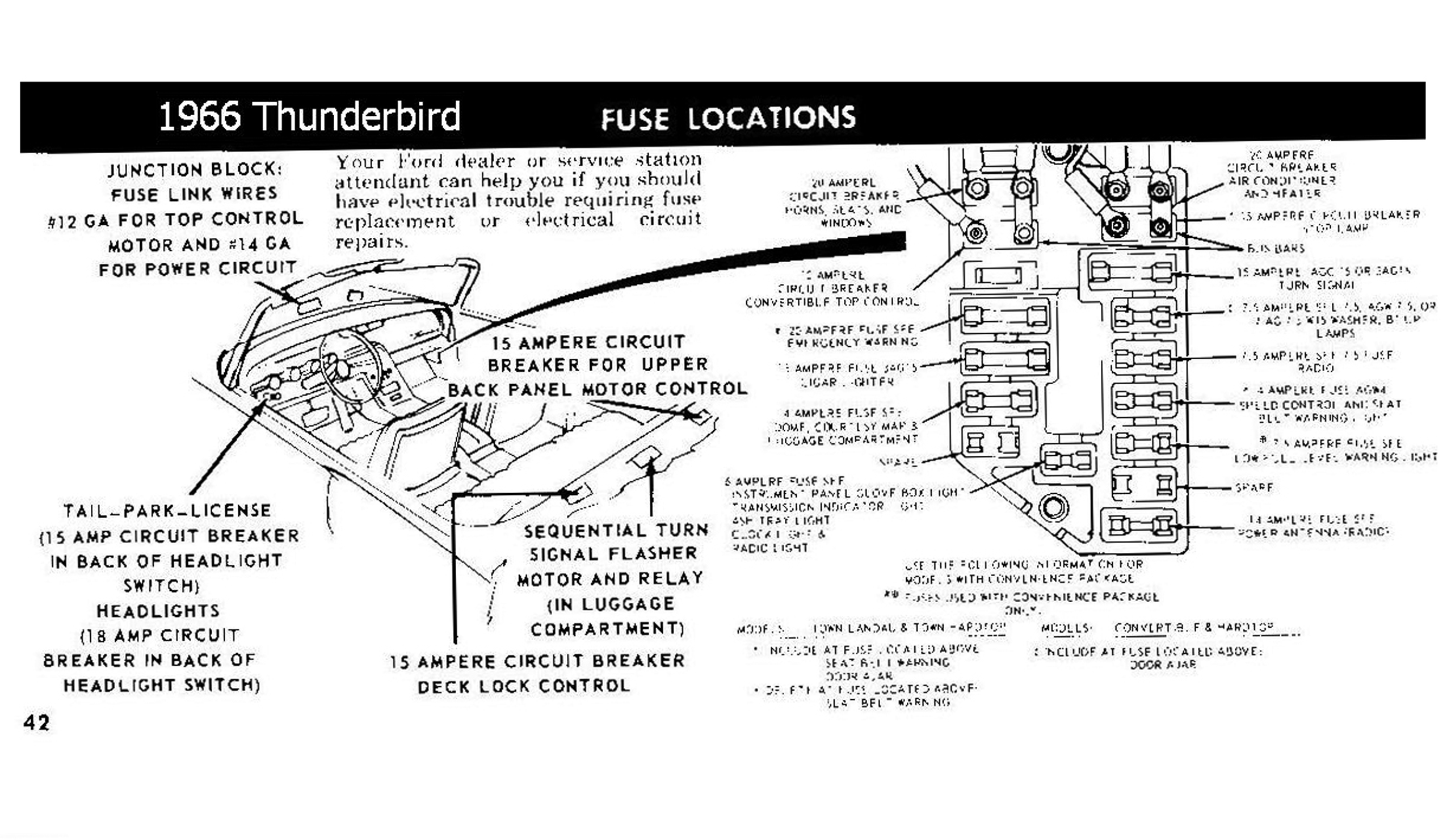 66TbirdFuseLocations 1958 68 ford electrical schematics 1965 Thunderbird Window Regulator at virtualis.co