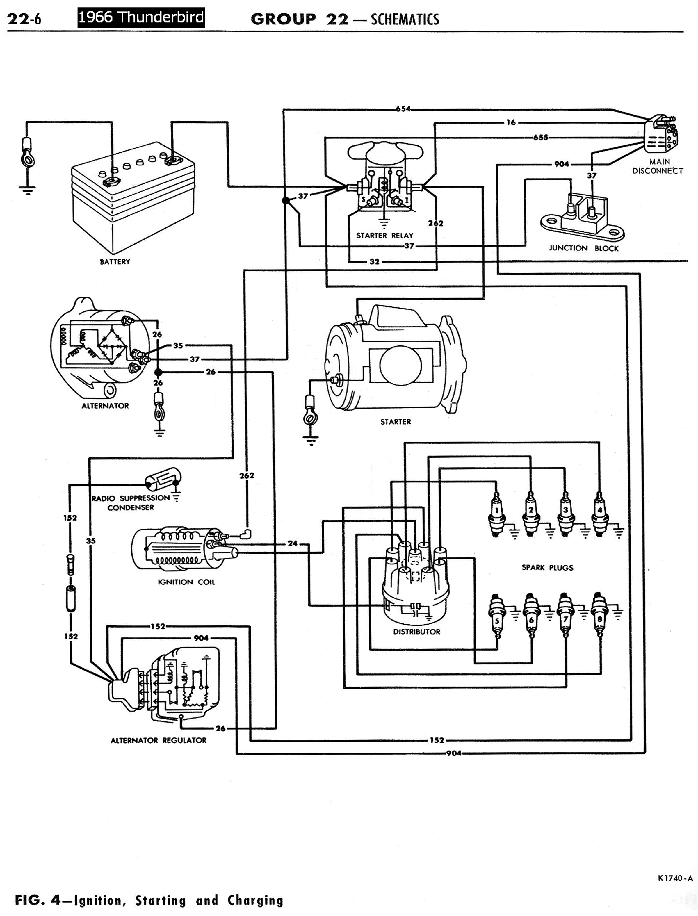 66TbirdIgnitionStartingChargingLeft 1958 68 ford electrical schematics 1955 thunderbird wiring diagram at gsmx.co