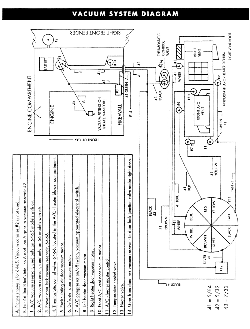 Ford Crown Victoria  partment Fuse Box Diagram moreover Post also Chevrolet Tracker Lxt Accu Side Fuse Box Diagram X in addition Bmw I Distribution Fuse Box Diagram as well Fordrangerowd. on ford electrical wiring diagrams