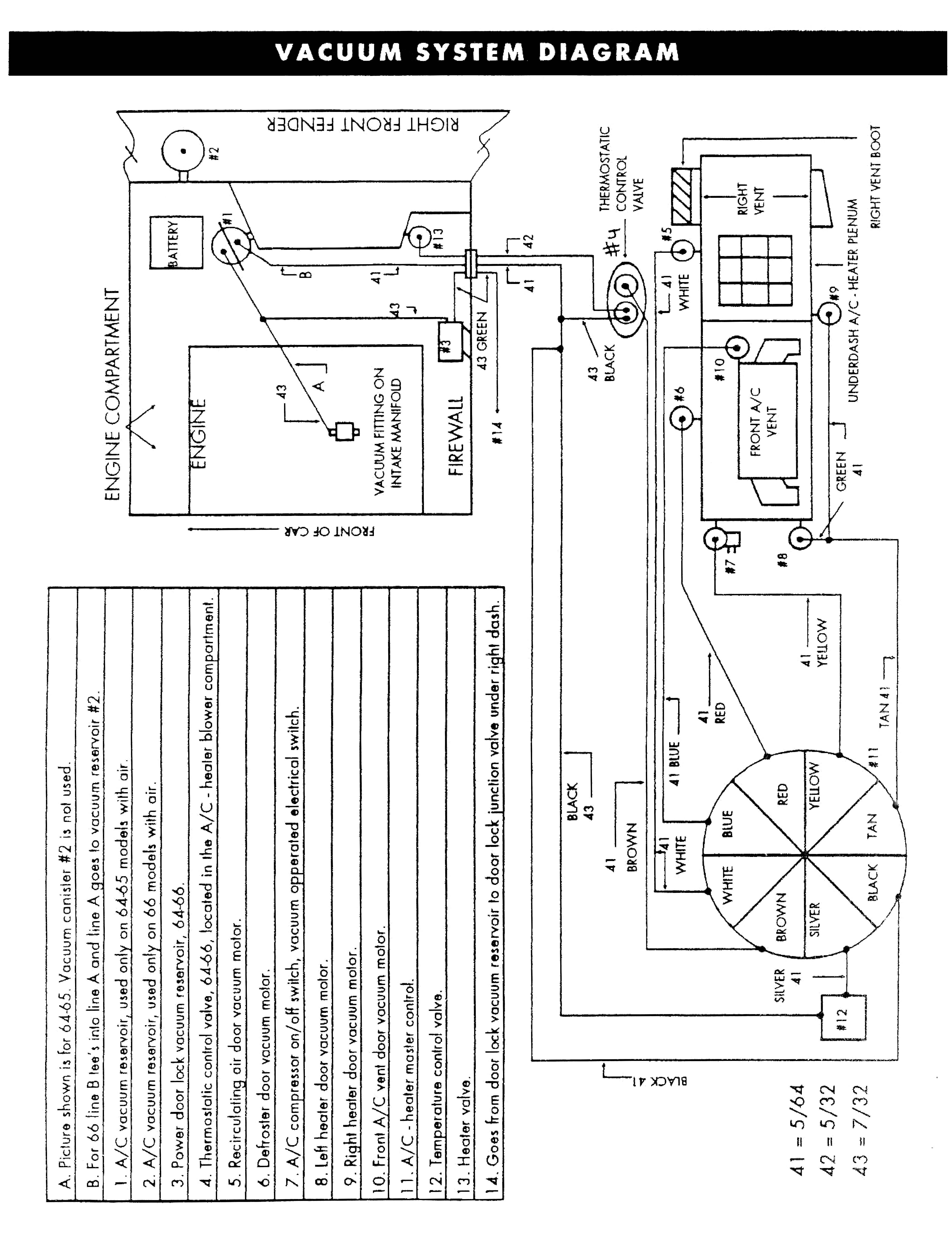1958 68 Ford Electrical Schematics 1968 Pontiac Vacuum Diagram Flarebird Diagrams
