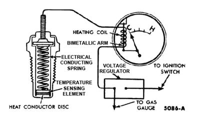engine temperature gauges wiring  engine  free engine