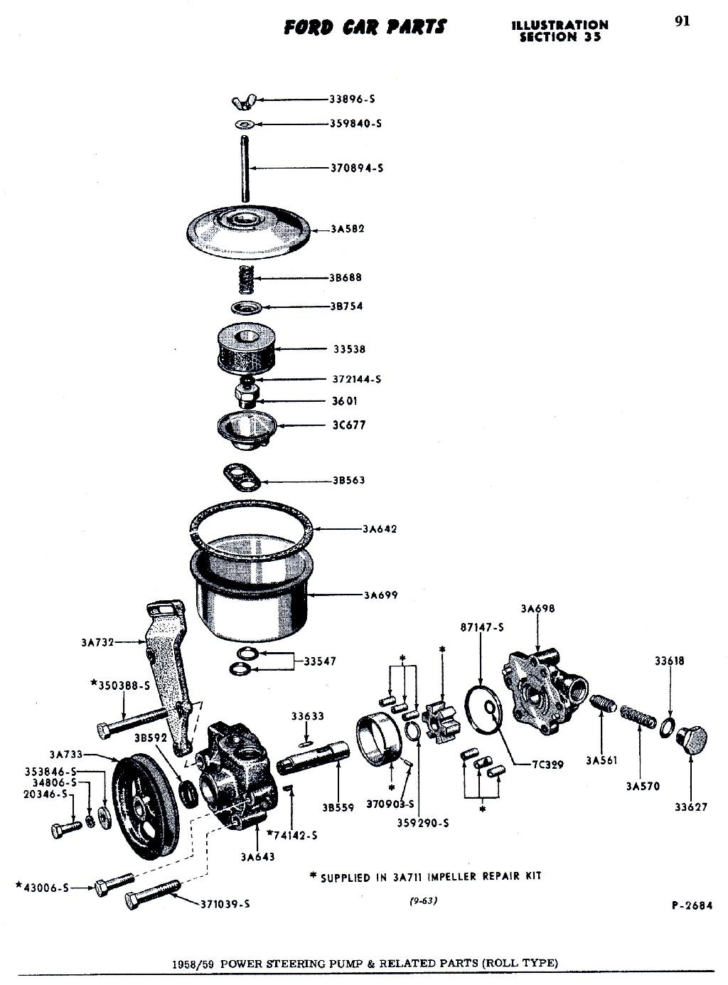 Painless Wiring Steering Column Help 21677 as well 65 Galaxie Wiring Diagram further 2003 Cadillac Cts Starter Wiring Diagram as well Diagrams furthermore Eaton Power Steering Pump Diagram Ford Tractor. on ford thunderbird wiring diagram
