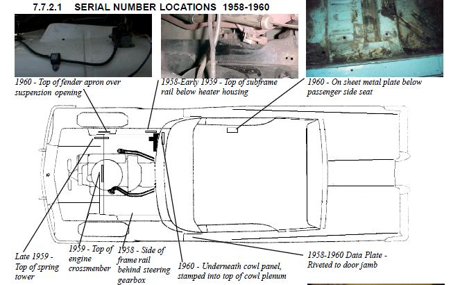Squarebirdvinnumberlocations on 1955 Thunderbird Wiring Diagram