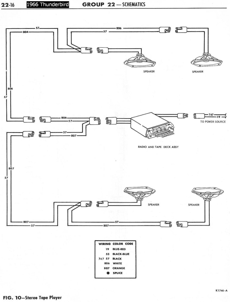 Diagrams Of 1965 Thunderbird Wiring Diagram Will Be A Thing 65 Ford Turn Signal 1966
